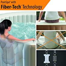 tecnologia de fibra